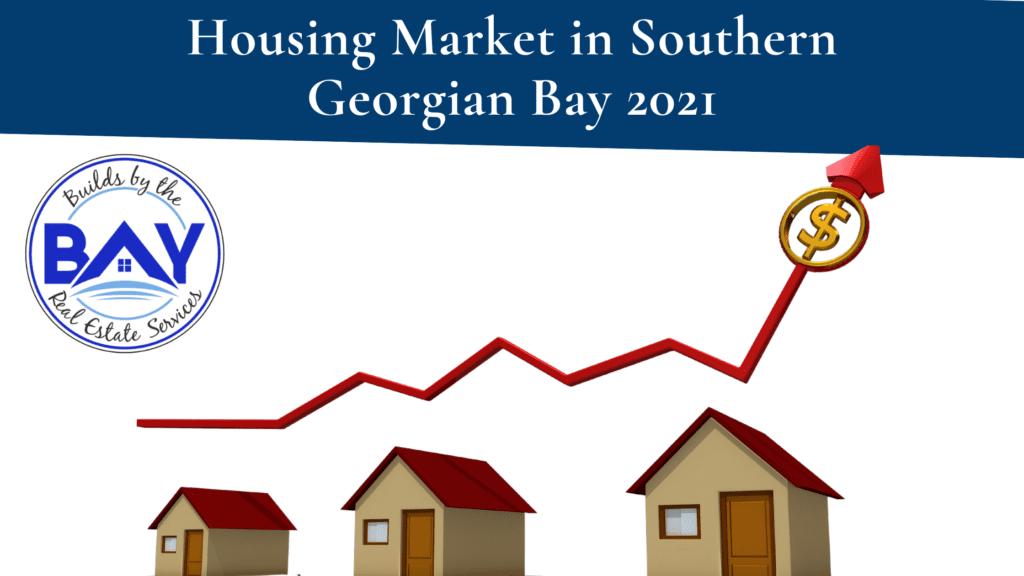 Housing Market in Southern Georgian Bay 2021
